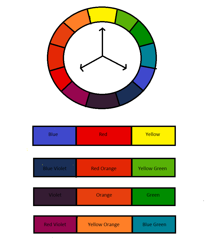 To Find A Triadic Color Harmony On The Wheel Select Then Choose Two Additional Colors That Are Equally Spaced Apart