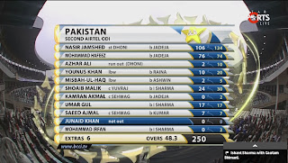 Pakistan-Innings-INDIA-v-PAKISTAN-2nd-ODI-2012