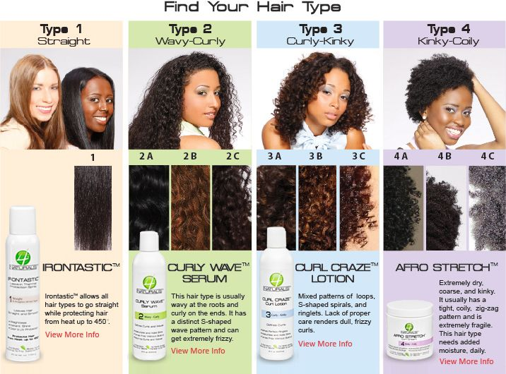 Beauty Products Coffee Addict Perfume Junkie And Natural Haired Simple Curl Pattern
