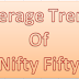Average trend of  nifty 50 : update 04 Sept 2015