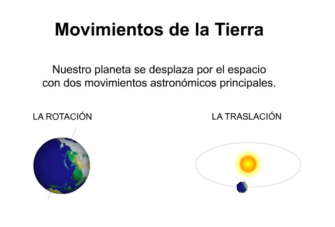 https://dl.dropboxusercontent.com/u/181919798/santillana/MOVTIERRA.SWF