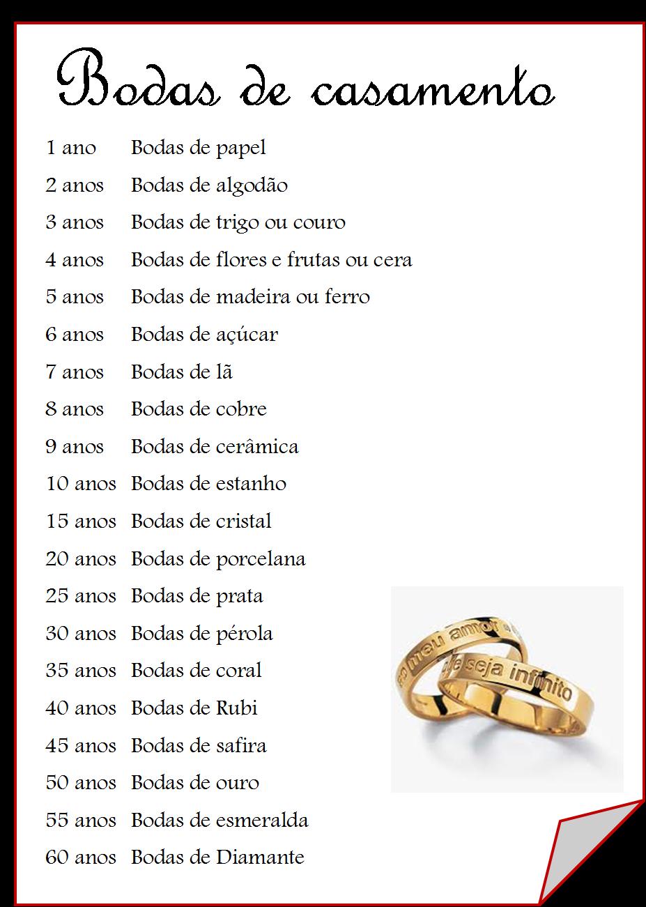 Mensagem De Aniversario De Casamento 5 Anos Pw31 Ivango