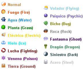 Cosas sobre Pokemon