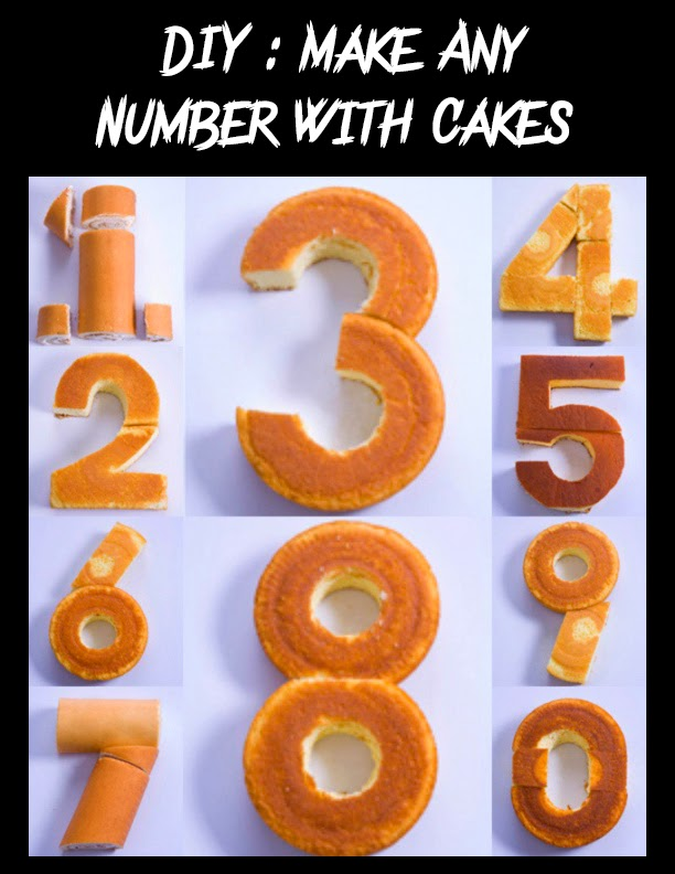 DIY : Make Any Number With Cakes