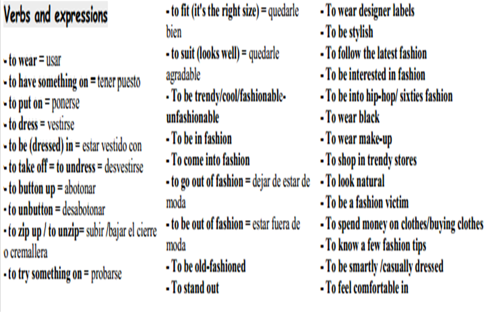 Adjectives Describing Fashion Style