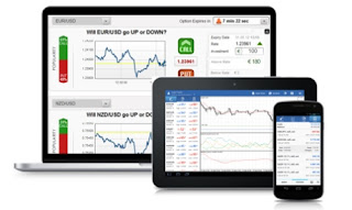 Hihghly profitable binary options signals