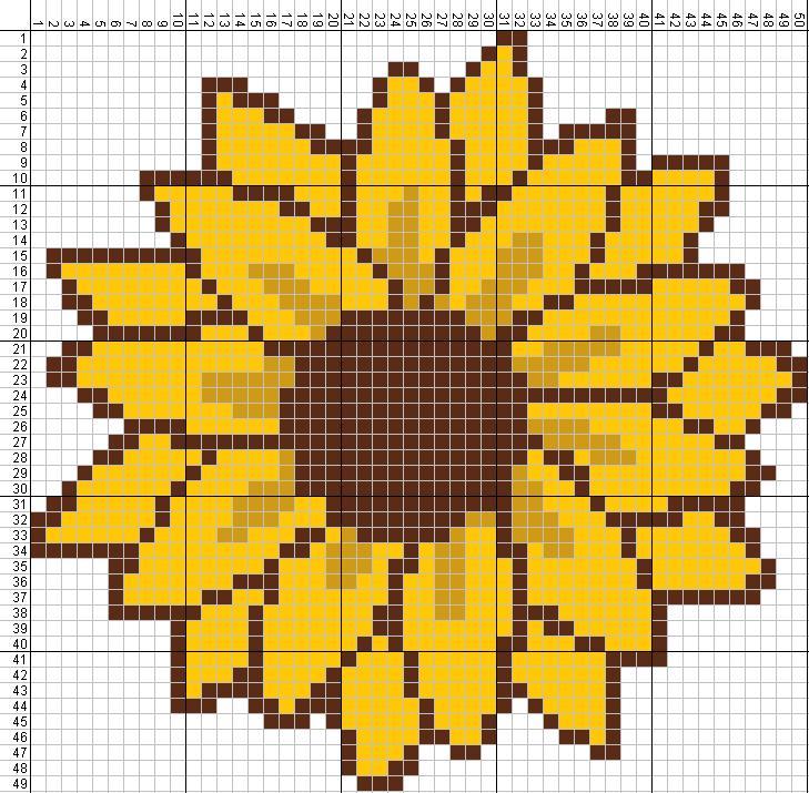 Gambar Pola Kristik Sederhana Bunga Matahari Untuk Pemula
