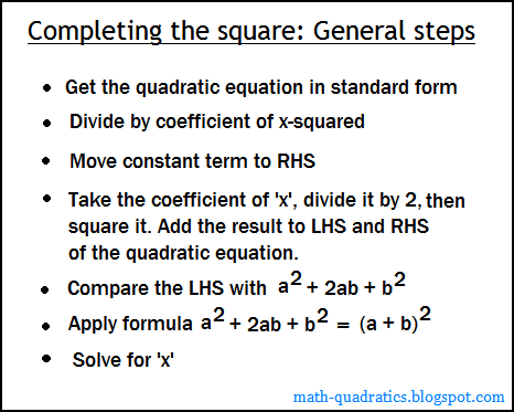 The Math Blog Completing The Square