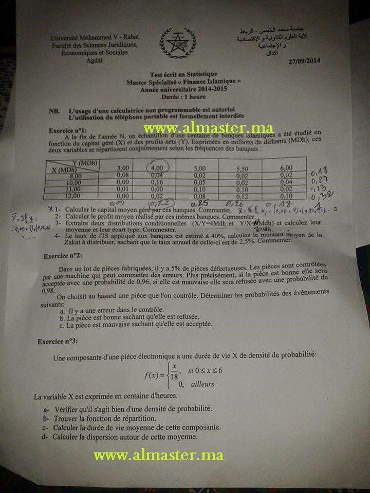 Exemple Concours d'accès au Master de finance islamique rabat agdal