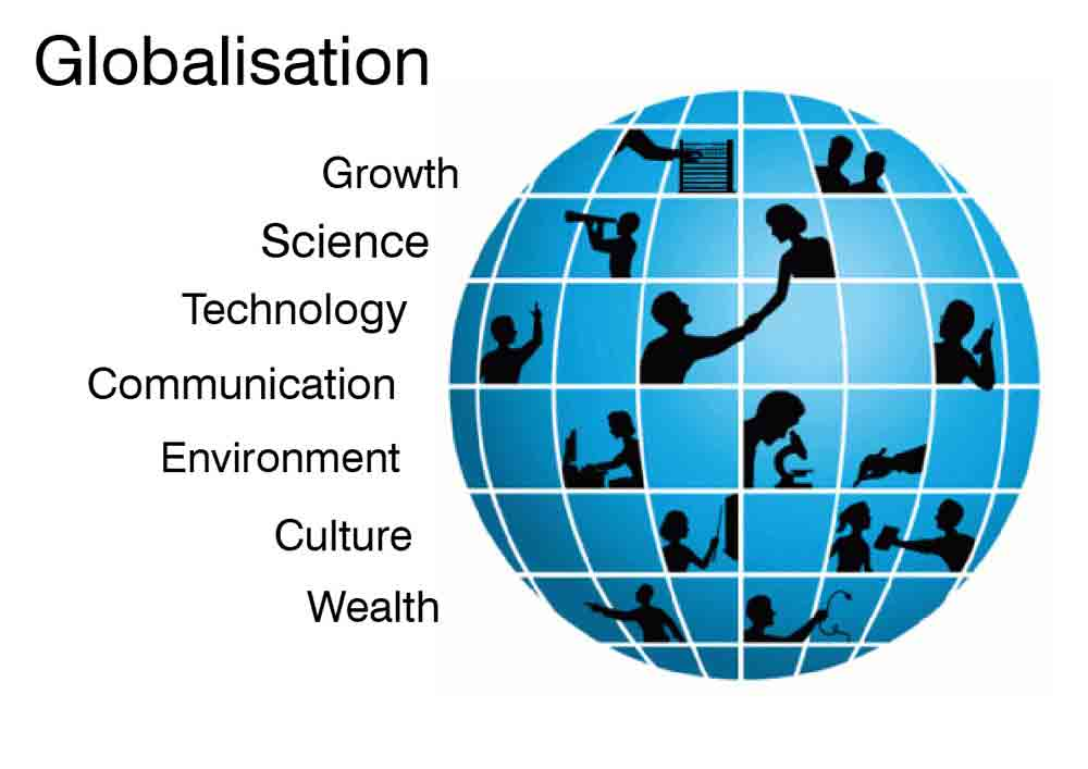 """globality vs globalization A fragmented globality in trouillot's global transformations, read with welsch & vivanco, """"globalization and culture"""" for cultural anthropology."""