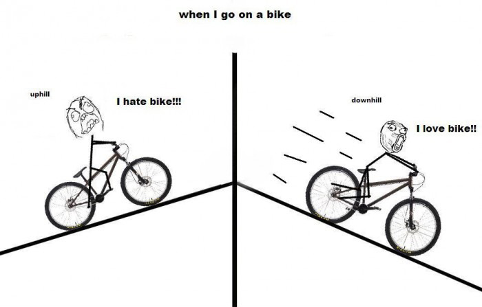 When I Ride A Bike - Uphill vs Downhill