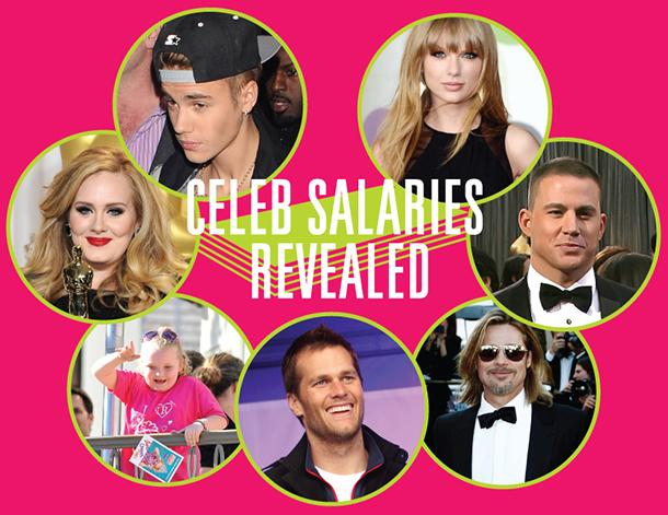 Justin Bieber, Brad Pitt, Adele: Celebrity Salaries Revealed