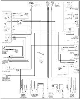 online guide and manuals: volkswagen passat 2001 wiring diagrams  online guide and manuals - blogger