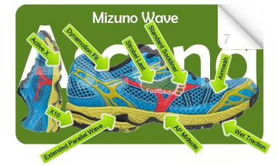 MizunoWaveAscend7.T.G