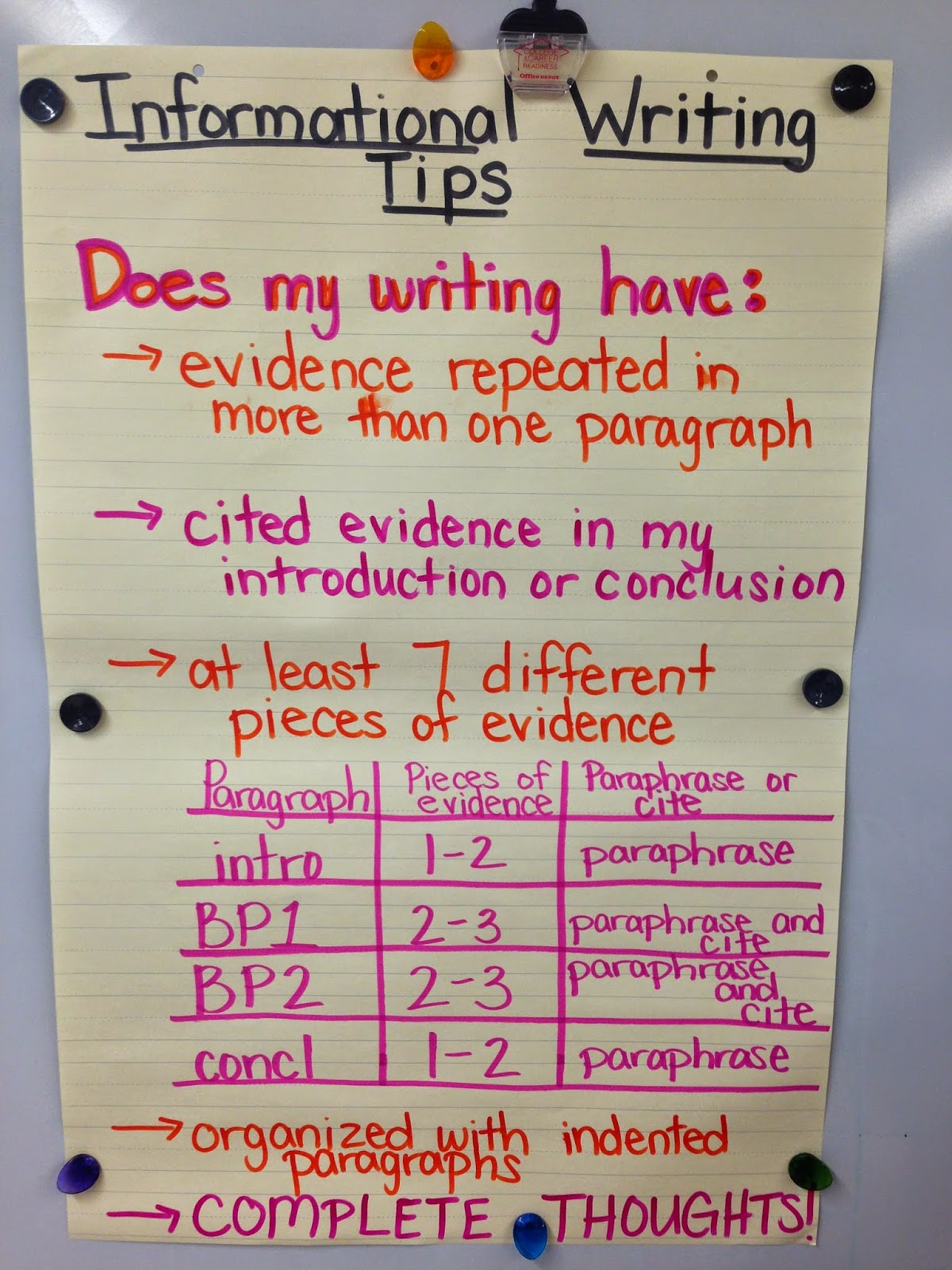 Fsa Writing Prompt Examples