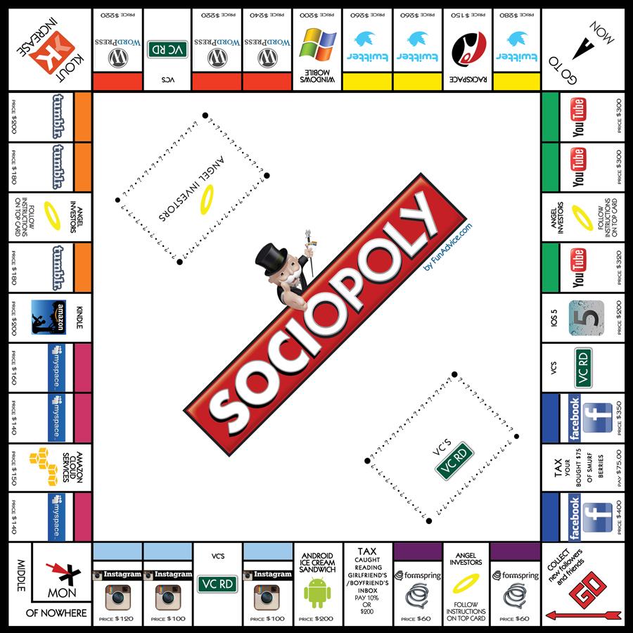 sociopoly