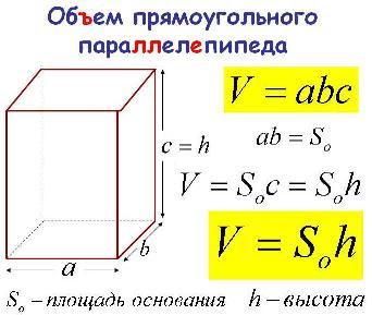 Объем прямоугольного параллелепипеда. Другая формула вычисления объема. Умножение площади основания на высоту. Математика для блондинок.