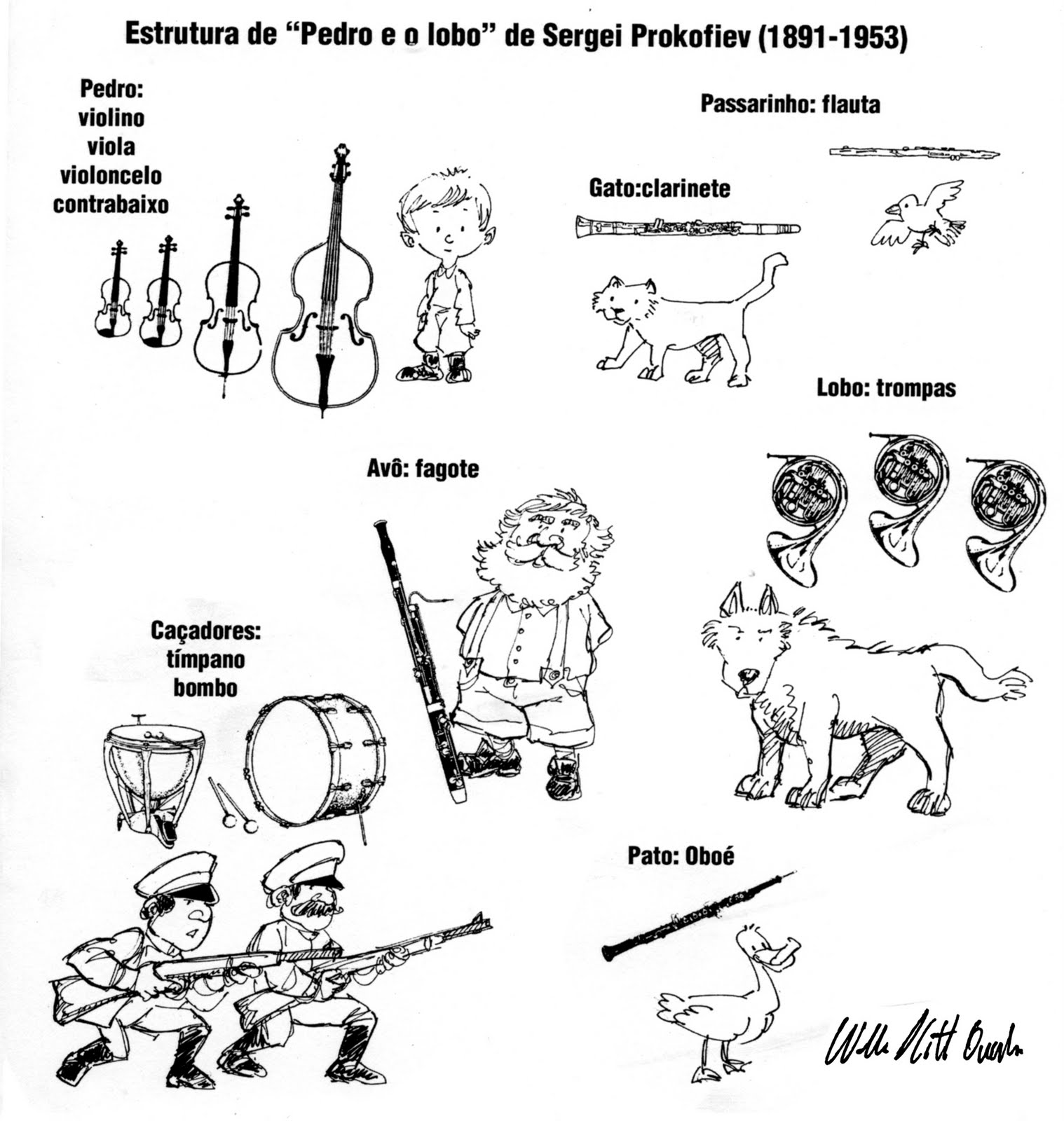 peter and the wolf coloring sheet coloring pages