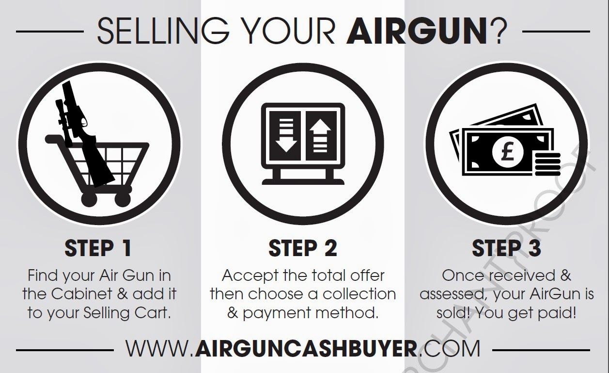 AirGunCashBuyer.com