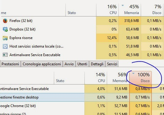 chrome task manager windows 8.1