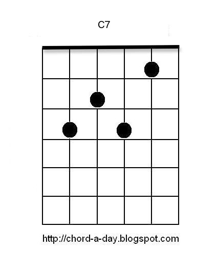 A New Guitar Chord Every Day May 2013