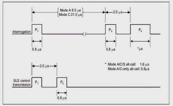 how to understand pulses transponder
