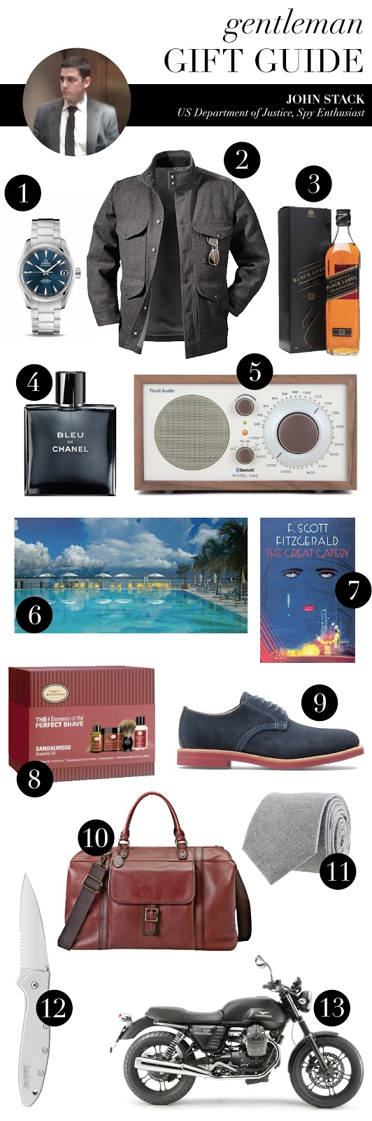 gift guide for the gentleman (via Holly Would)