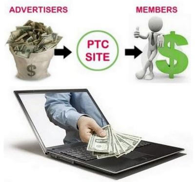 All About Paid-to-Click(PTC) sites
