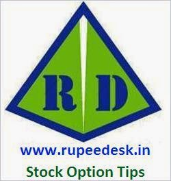 Indian Stock Options