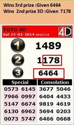 Smart system for 4d lucky number 4d power master wins lucky number