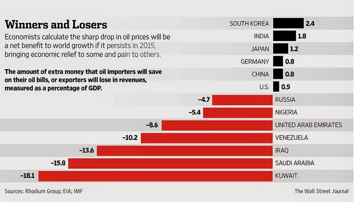 原油安 影響 日本 産油国