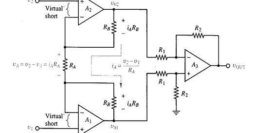 instrumentation and summation configuration
