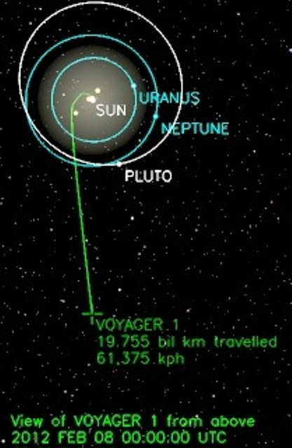 voyager 1 and 2 current position - photo #15
