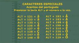 CARACTERES ESPECIALES PARA PORTUGUES