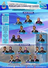 Organisasi PSS 2015/2016