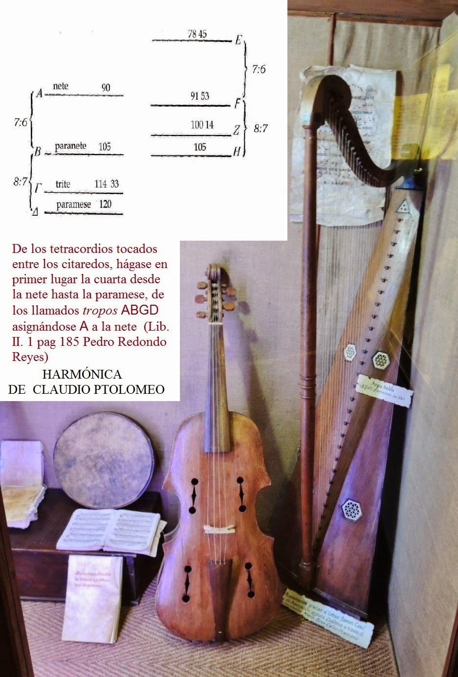 HARMÓNICA DE CLAUDIO PTOLOMEO: Libro II -análisis y estudio ...