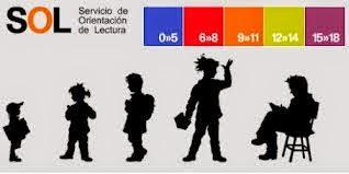 SERVICIO DE ORIENTACIÓN A LA LECTURA (La web del SOL pasa a www.canallector.com)