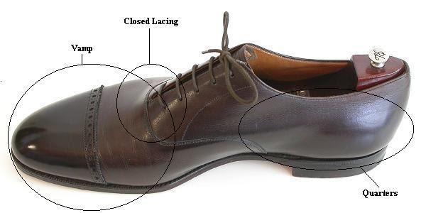 Perfect Gentleman The Anatomy Of A Shoe