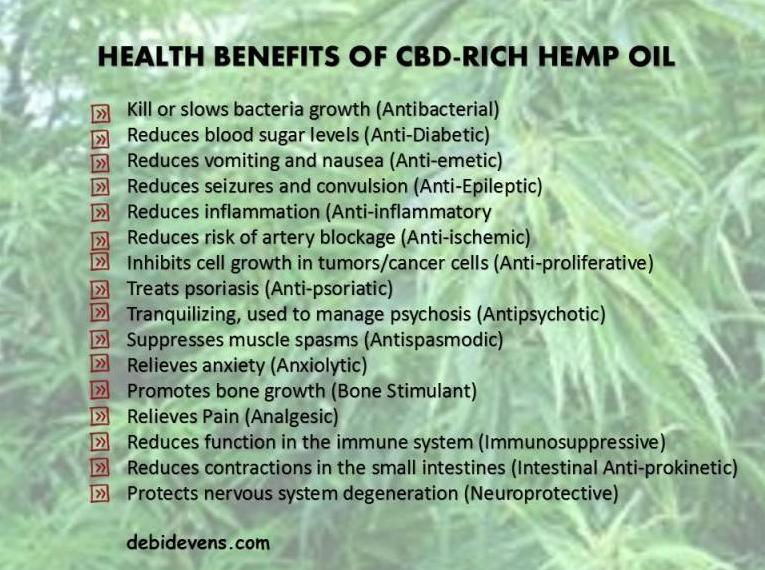 Herbal Lip Balms Using Medical Cannabis