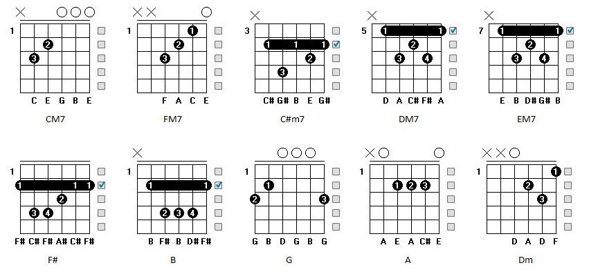 Guitar : guitar chords of walang iba Guitar Chords Of , Guitar Chordsu201a Guitar Chords Of Walang ...