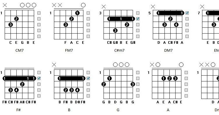 Pure Saturday - Di Bangku Taman : Guitar Chord - fery menulis