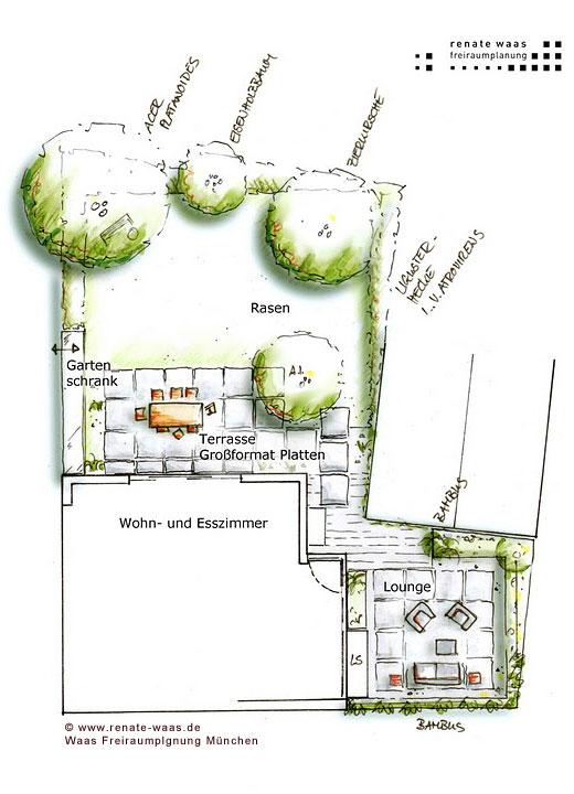 Gartenblog zu Gartenplanung, Gartendesign und Gartengestaltung: Garten modern mit Lounge ...