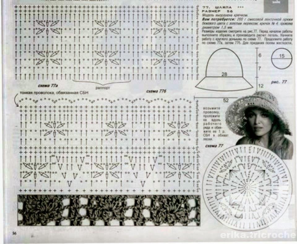 Patrón de sombrero