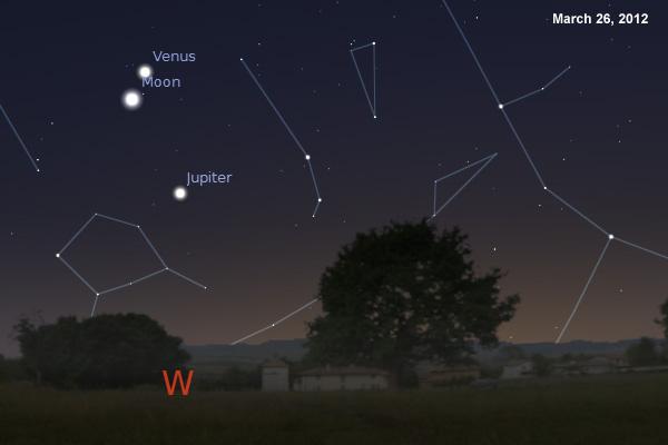 AstroMadnesscom Astronomy For Humans - Us night sky map