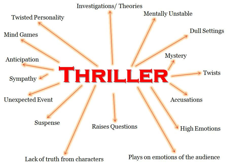 thriller genre Member login area watch hd movies online for free and download the latest movies for everybody, everywhere, everydevice, and everything .