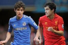 Oscar vs Philippe Coutinho