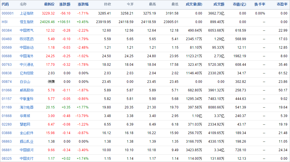 中国株コバンザメ投資ウォッチ銘柄watch20150112