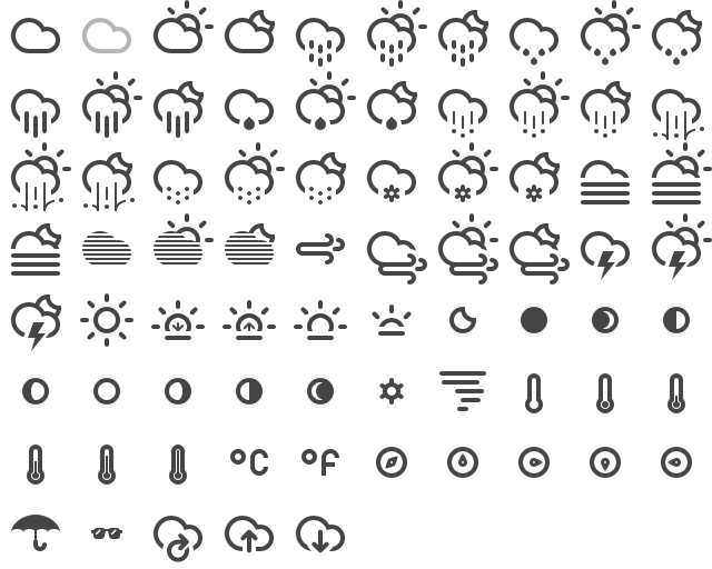 Climacons: 75 weather icons