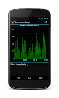 android temperatur warning