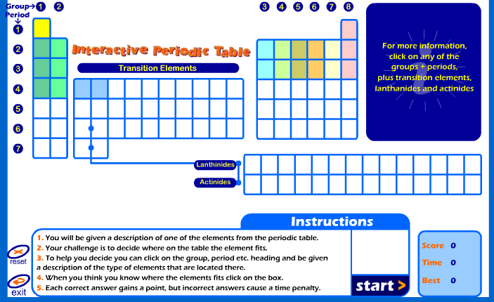 Free Technology for Teachers: Science Games and an Interactive Periodic Table